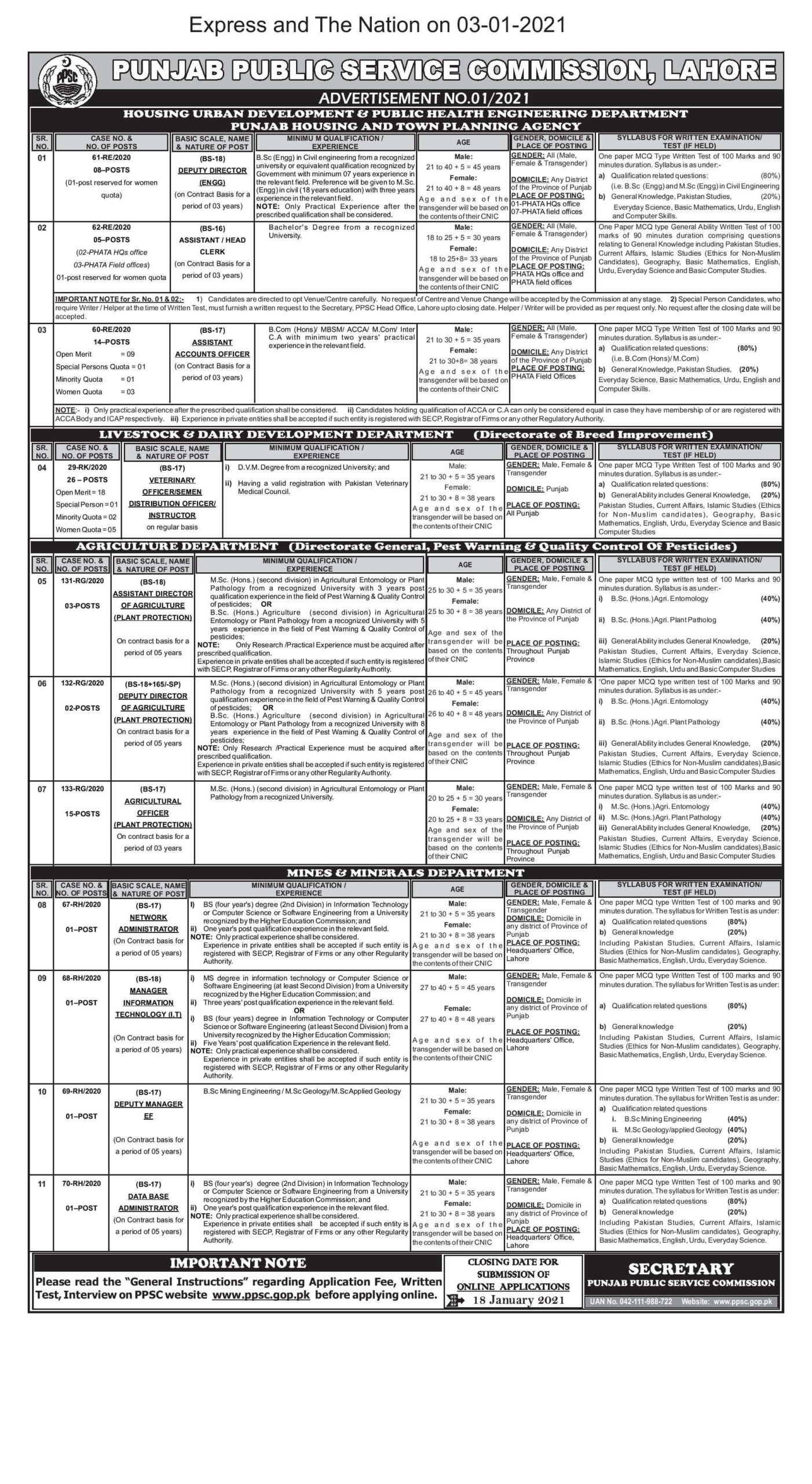 PPSC New 300 Jobs In Different Departments